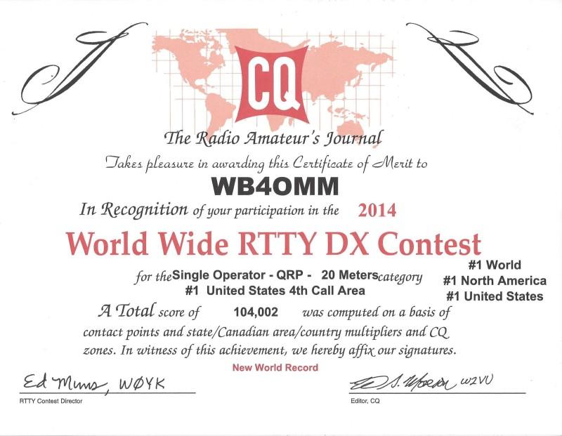 WB4OMM CQWW RTTY 2014 Record